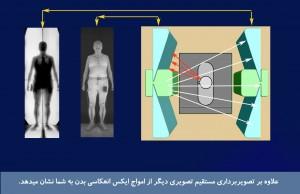 دستگاه تصویر برداری از انسان